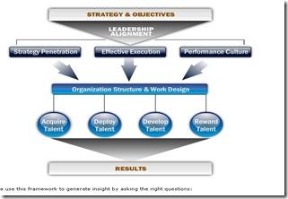 StrategyAlignment