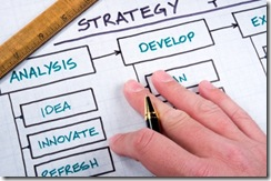 Visual-StrategyDesign