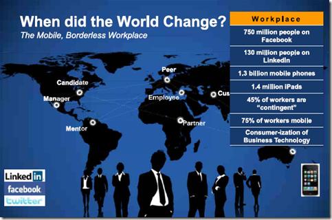 HRWorkforceWorkplace
