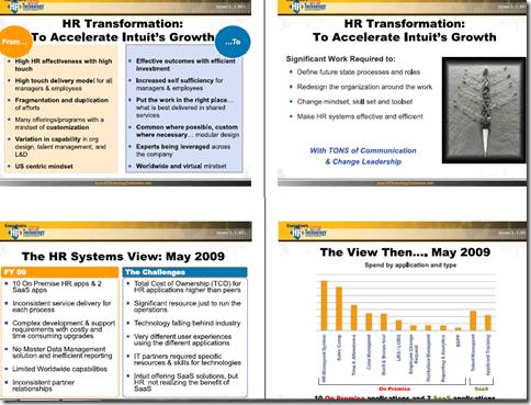 HRTransformation2010