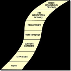 Yellow-Brick-Road-HRMS-Roadmap300x296