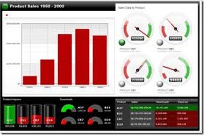 balancedscorecarddashboard