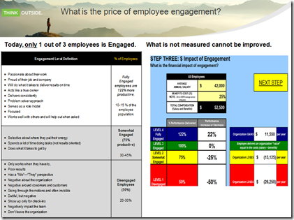 EmployeeEngagementROITheBusinessCase