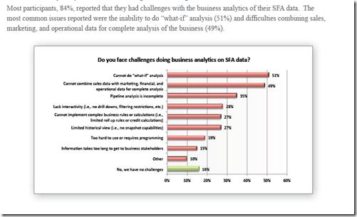 chart_salesforceanalytics2013