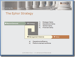 StrategicClarityTheEphorStrategy
