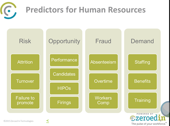 HRX-PredictorsforHR