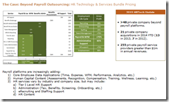 TheROIBusinessCaseBeyondPayrollStaffingOutsourcingHRTechBundledHCSPackages