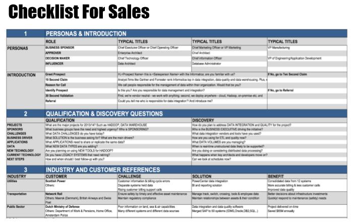 Aaisp-checklistforsales