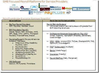 PayrollPlatformsMarketLandscape