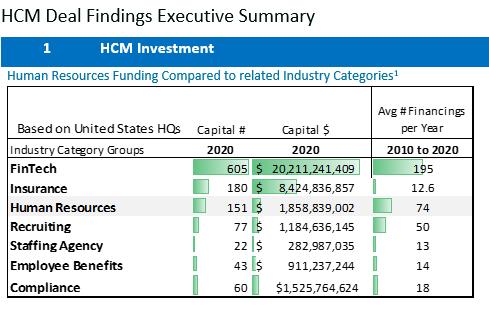HCM_Deals_2020